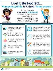 Infographic Dont Be Fooled.. Homeownership Is A Great Investment!