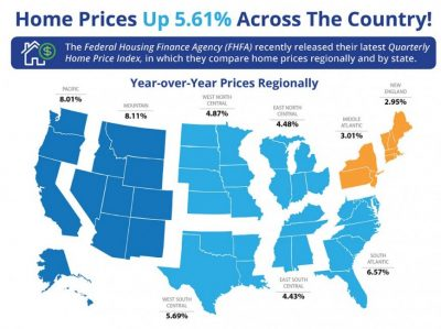 ome Prices at 6.57% in North Carolina, time to sell!